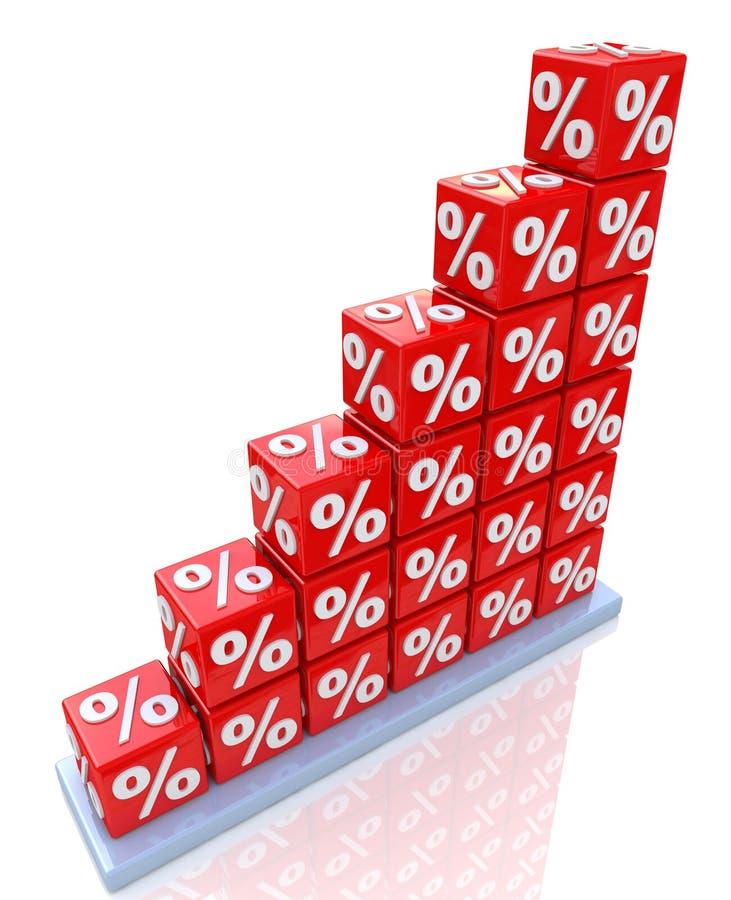 Aumento di tasso di interesse illustrazione di stock