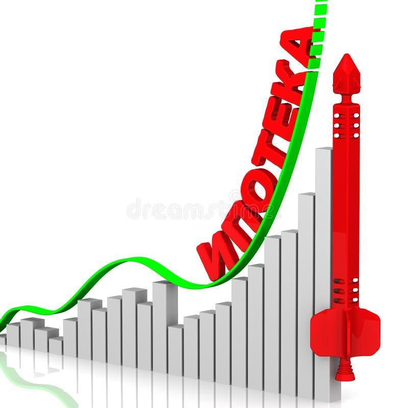 Aumento do custo da hipoteca Conceito ilustração do vetor