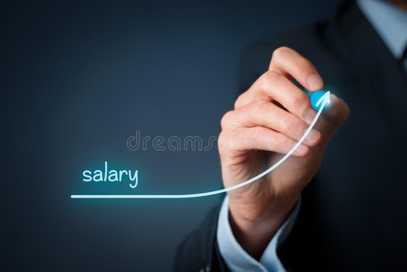 Aumento salarial imagen de archivo libre de regalías