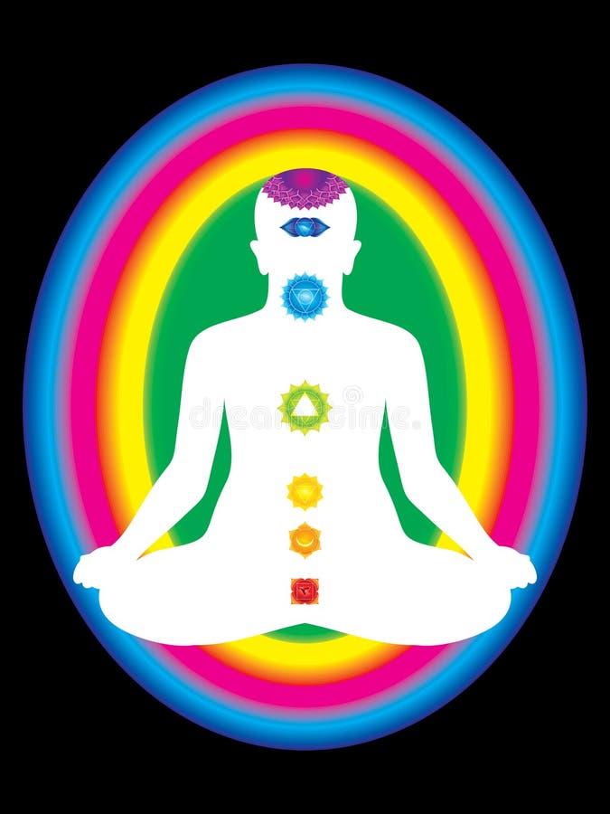 Aura colorida com todos os chakras do corpo ilustração royalty free