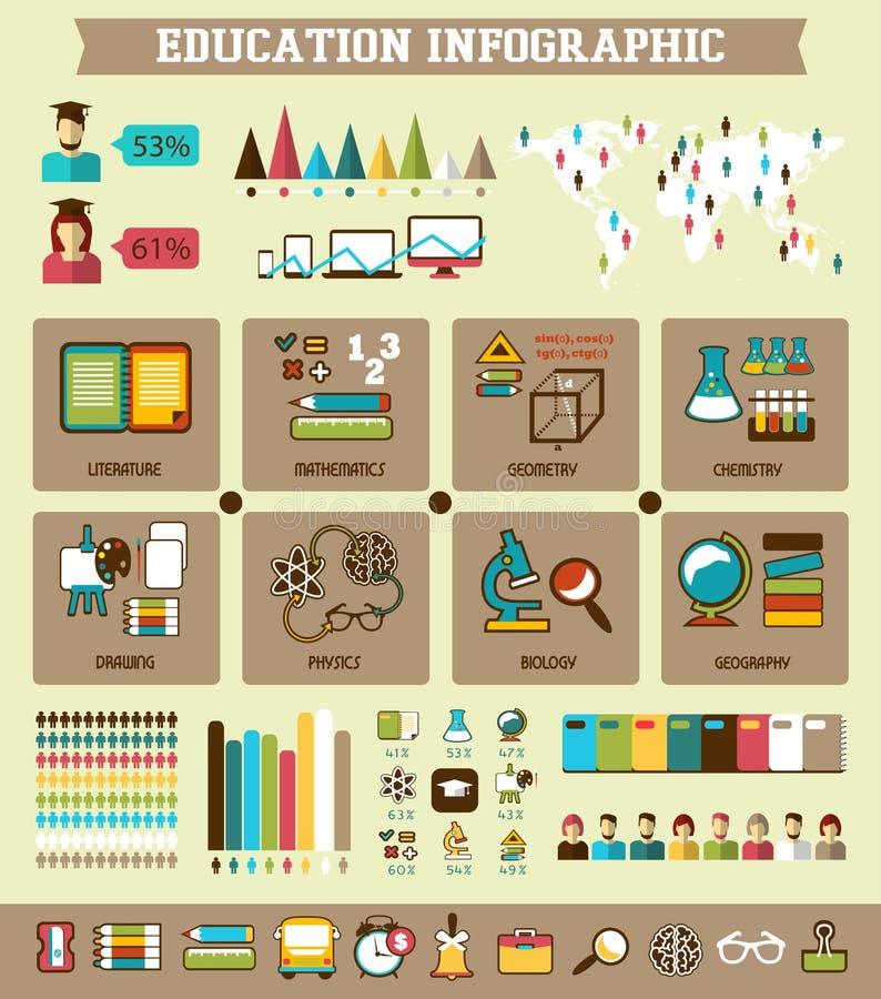 Ausbildung Infographic stock abbildung