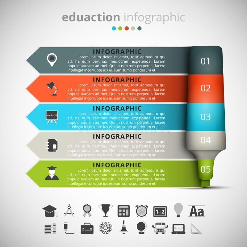 Ausbildung Infographic vektor abbildung