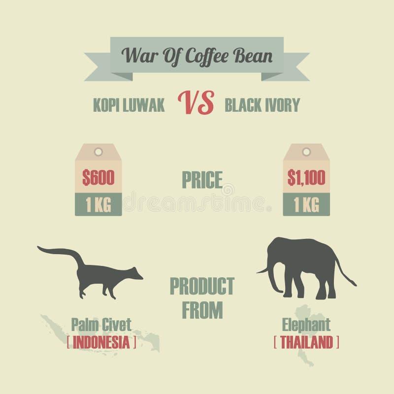 Ausdehnender Kaffee lizenzfreie abbildung