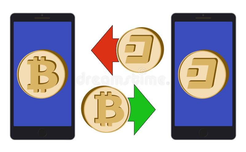Austausch zwischen bitcoin und Schlag im Telefon lizenzfreie abbildung