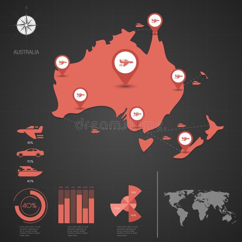 australië De kaart van de wereld stock illustratie