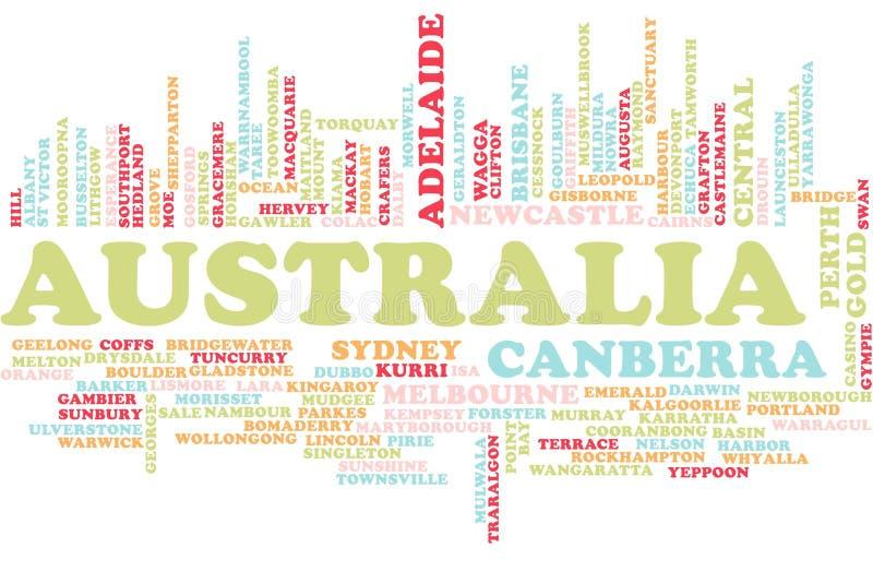 Australia słowa chmura ilustracji