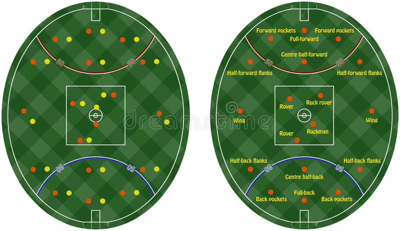 Australian Rules Football Pitches vector illustration