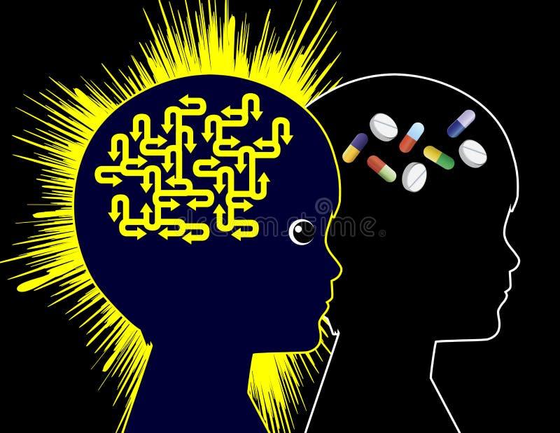 Auswirkung von ADHD-Behandlung vektor abbildung