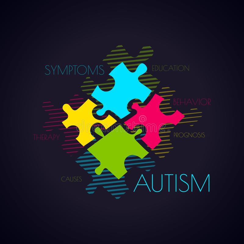 Autism puzzle and word cloud poster stock illustration