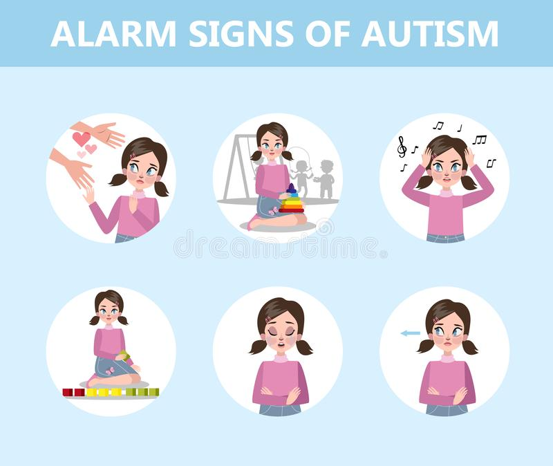 Autism signs infographic for a parent. Mental health disorder. Autism signs infographic for parent. Mental health disorder in child. Weird behavior such as royalty free illustration