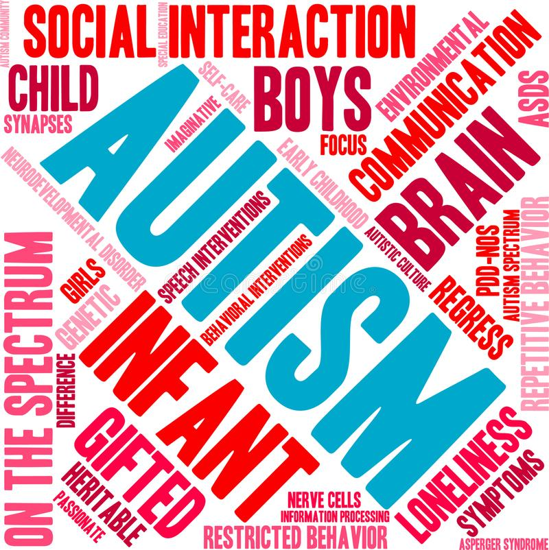 Autism Word Cloud. On a white background vector illustration