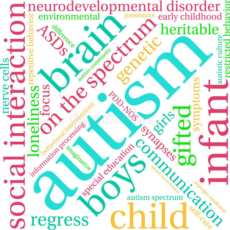 Autism Word Cloud. On a white background royalty free illustration