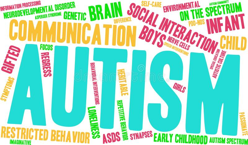 Autism Word Cloud. On a white background stock illustration