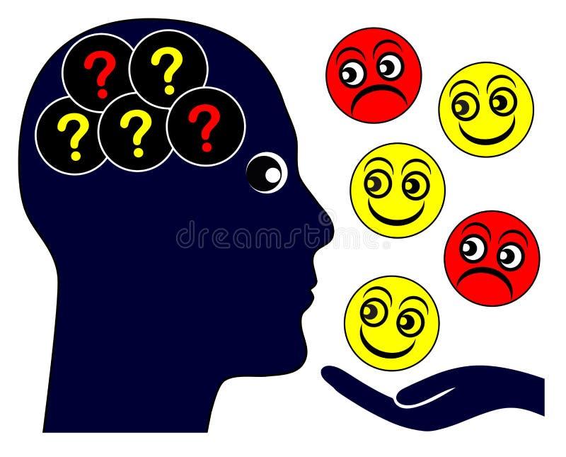Autisme en Emoties royalty-vrije illustratie