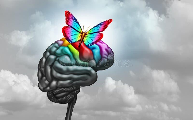 Autistiska hjärn- och autismoordningtecken stock illustrationer