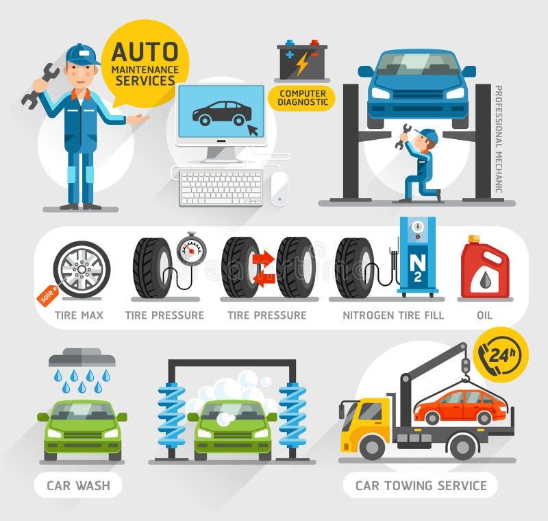Auto ícones dos serviços de manutenção ilustração royalty free