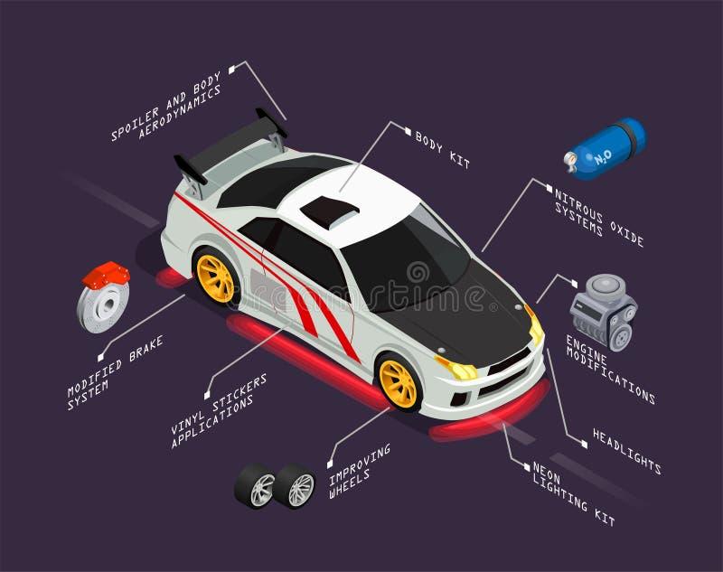 Auto, das isometrisches Plakat abstimmt stock abbildung