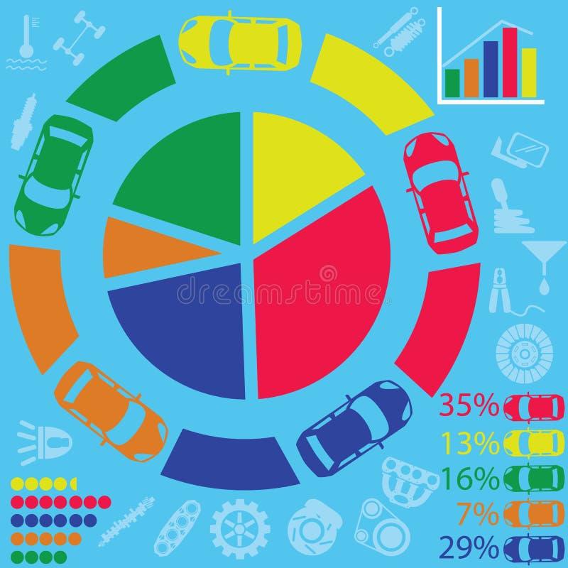 Auto infographics royalty ilustracja