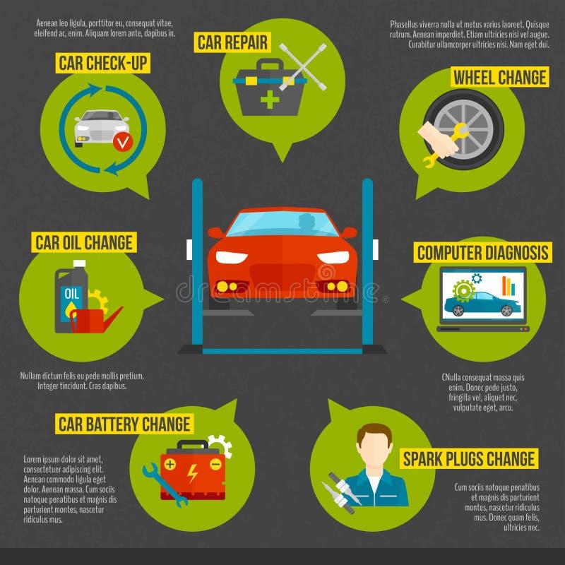 Auto mekaniker Infographics vektor illustrationer
