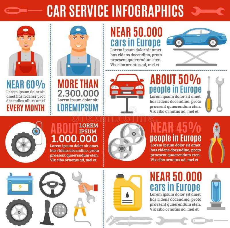 Auto naprawy Usługowego mieszkania Infographic sztandar ilustracji