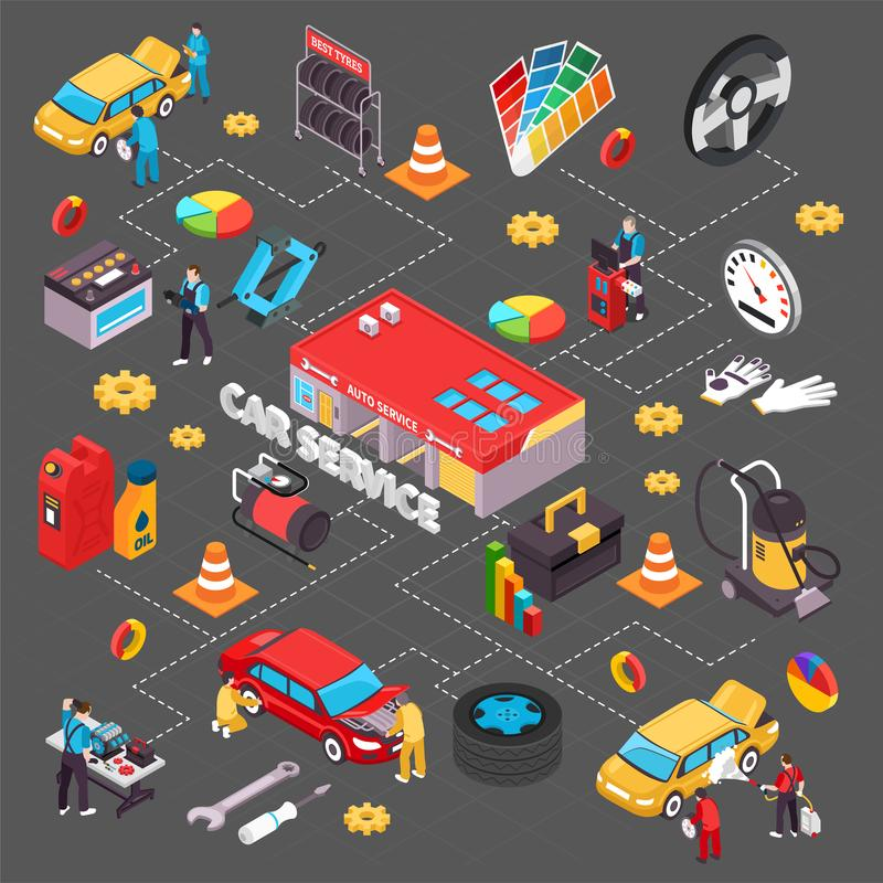 Auto Service Isometric Flowchart. With spare parts symbols isometric vector illustration vector illustration