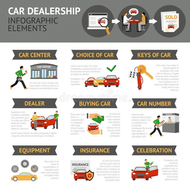 Auto-Vertragshändler Infographics vektor abbildung