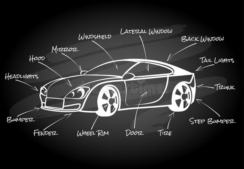 Auto zerteilt infographic Element lizenzfreie abbildung