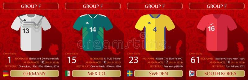 Autoadesivi del jersey della coppa del Mondo di calcio illustrazione vettoriale