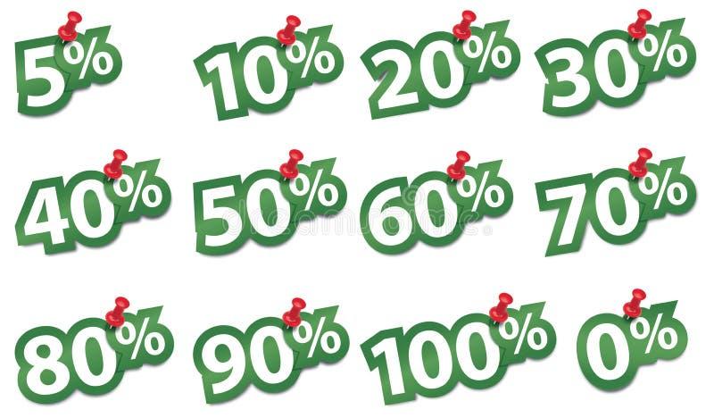 Autoadesivo delle percentuali. Illustrazione di vettore royalty illustrazione gratis