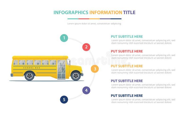 Autobusu szkolnego szablonu infographic pojęcie z pięć punktami spisuje i różnorodny kolor z czystym nowożytnym białym tłem - wek royalty ilustracja