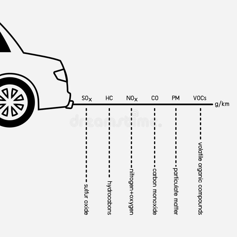 Autoemissie royalty-vrije illustratie