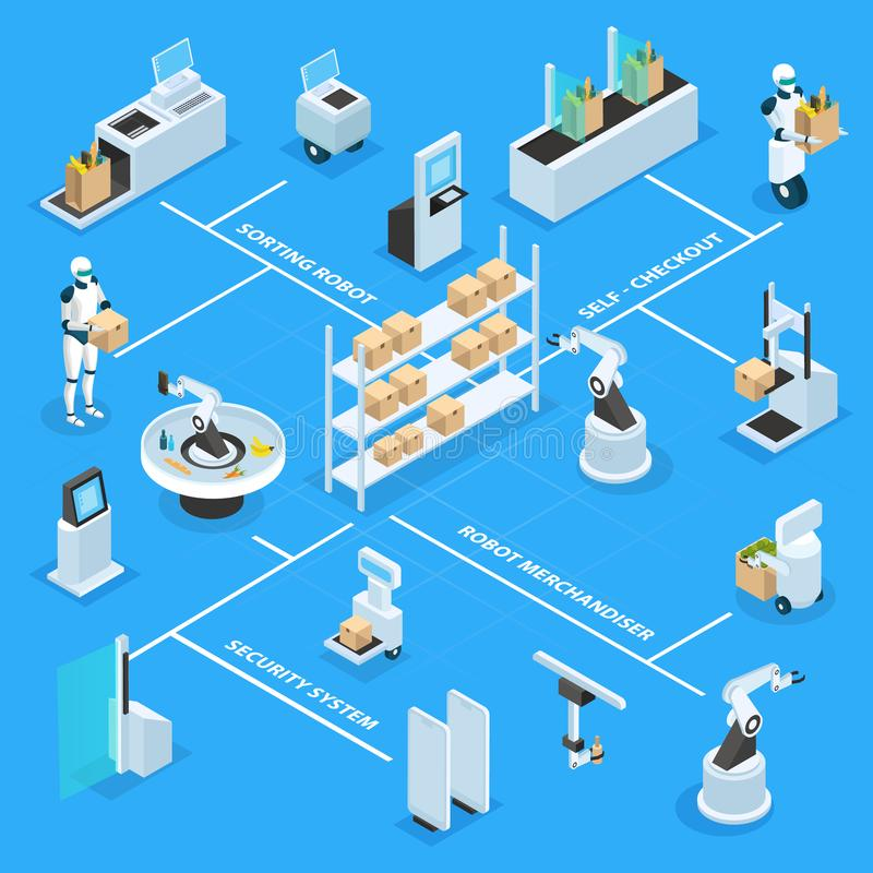Automated Shops Isometric Flowchart. Automated shops, machines and robots with goods, isometric flowchart on blue background vector illustration royalty free illustration