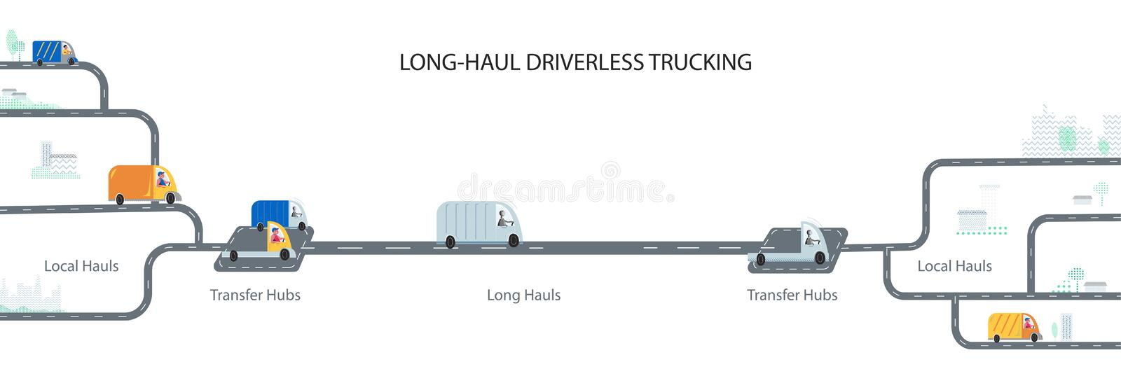 Automation in the long hauls vector illustration