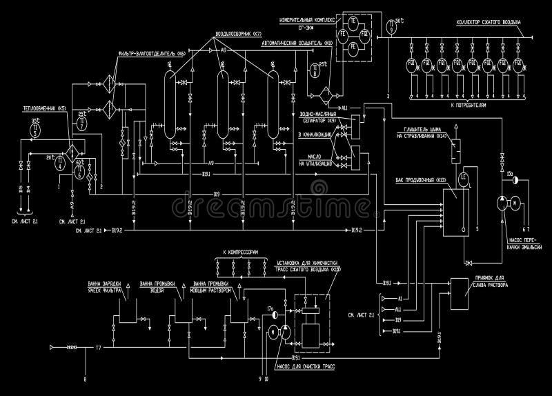 automationteknikplan stock illustrationer