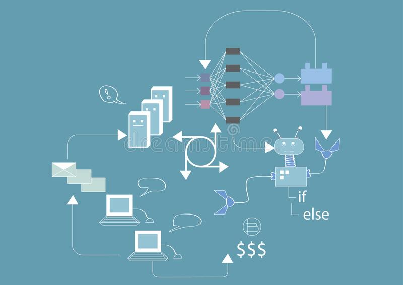 Automatisering van routineprocessen, post het sorteren, slimme oplossingen voor commerciële organisatie Kunstmatige intelligentie vector illustratie