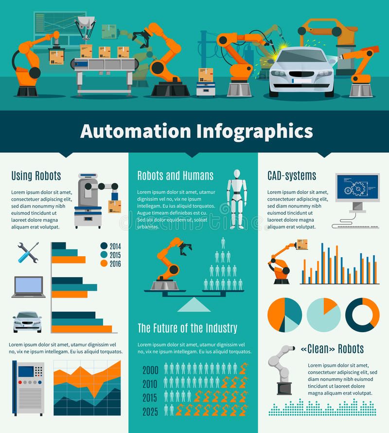 Automatisierung Infographic-Satz lizenzfreie abbildung