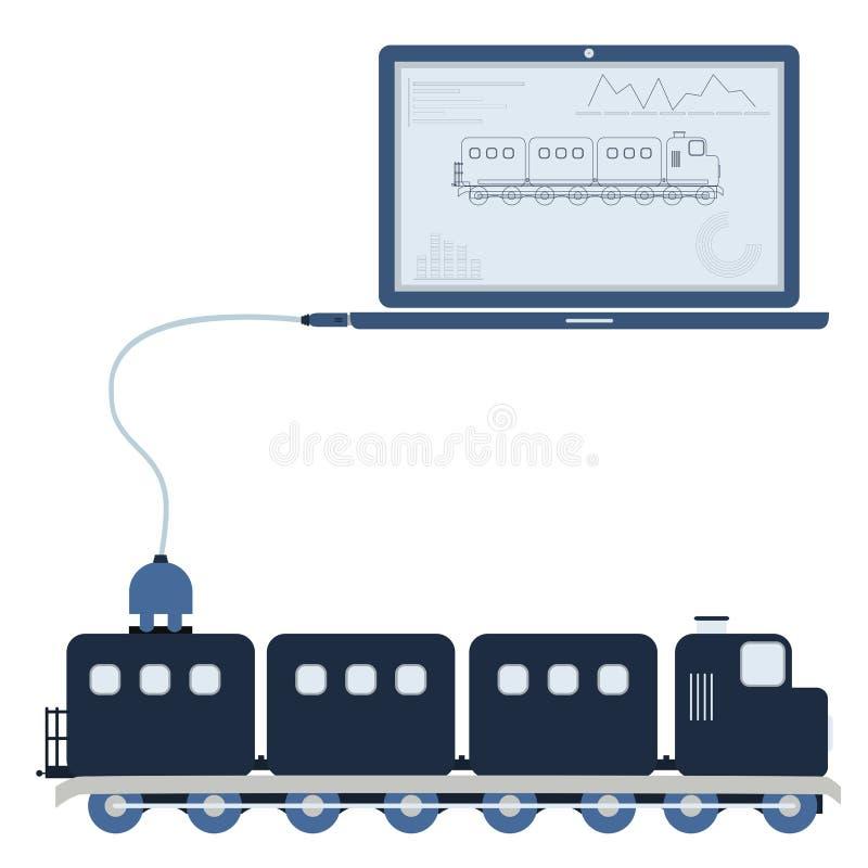 Automatização do trem usando o portátil ilustração stock