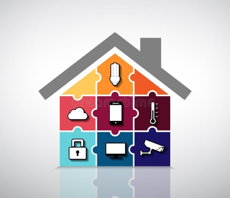 Automatización casera - casa elegante stock de ilustración
