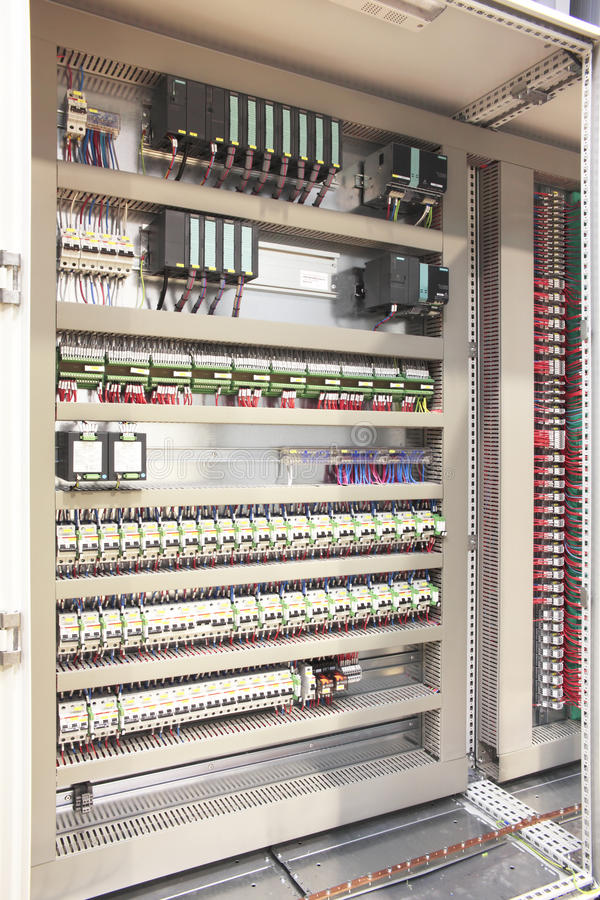 automatyzaci deski panelu plc