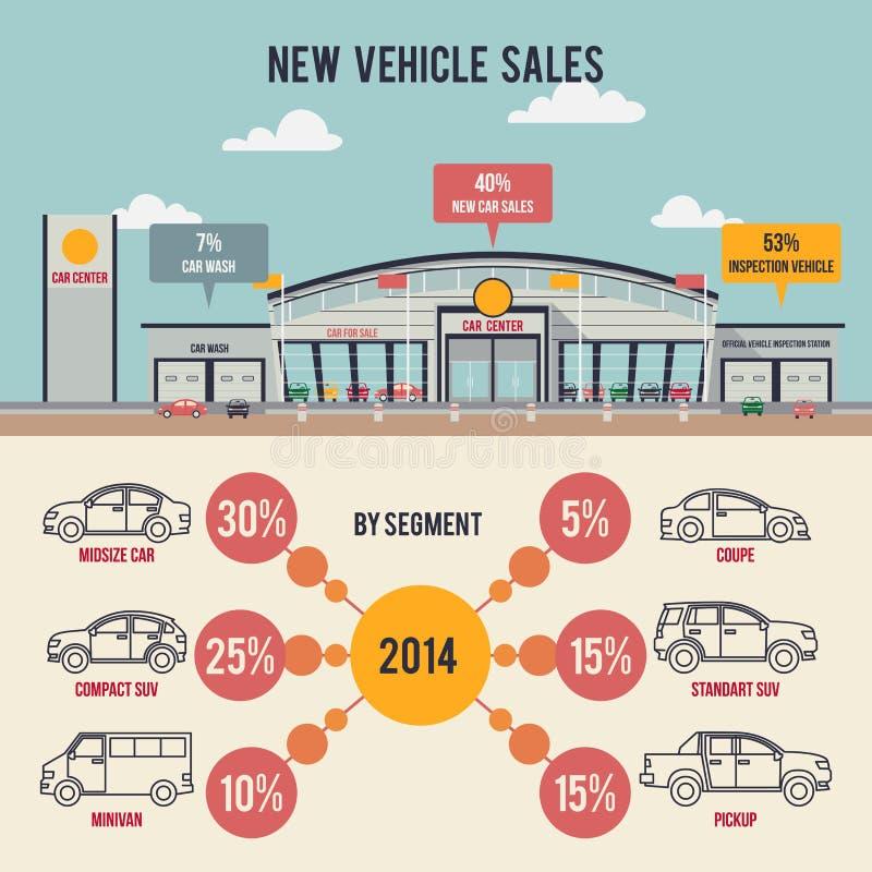 Automittelillustration mit infographics lizenzfreie abbildung