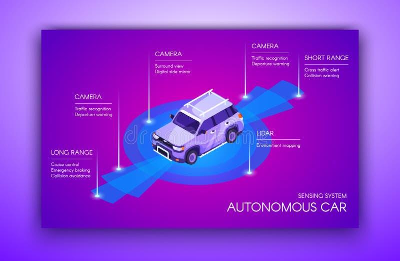 Autonom illustration för bilteknologivektor stock illustrationer