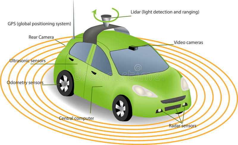 Autonome driverless auto royalty-vrije illustratie