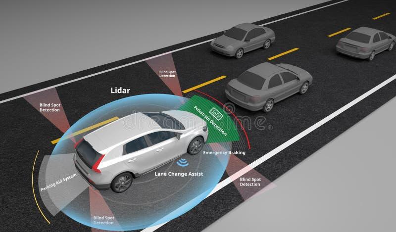 Autonomes selbst-treibendes Elektroauto, das Lidar- und Sicherheitssesmart Auto, autonomes selbst-treibendes Auto mit Lidar, Rada vektor abbildung