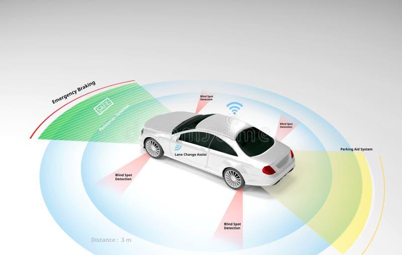 Autonomicznego jeżdżenia elektryczny samochód pokazuje Lidar, Radarowi Zbawczy czujniki, Mądrze, 3d rendering ilustracja wektor