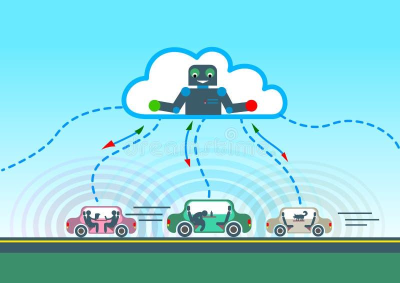 Autonomiczny samochodowy jeżdżenie na drodze i odczuwać systemach royalty ilustracja