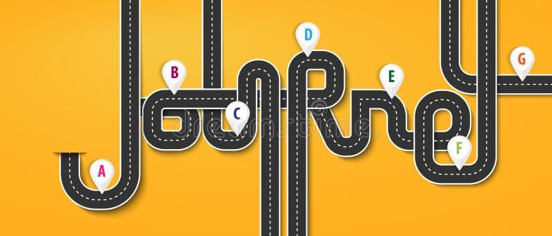 Autoreise- und Reiseweg lizenzfreie abbildung