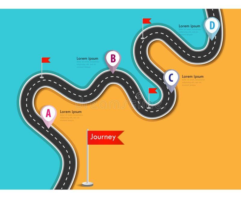 Autoreise- und Reiseweg stock abbildung