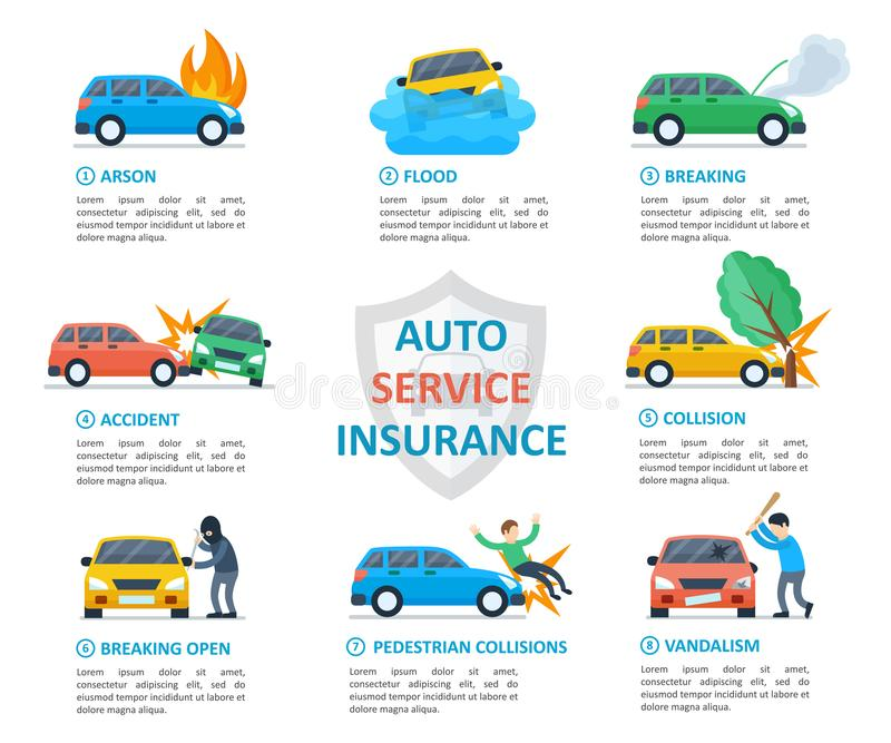 Autoversicherungs-Autoservice lizenzfreie abbildung