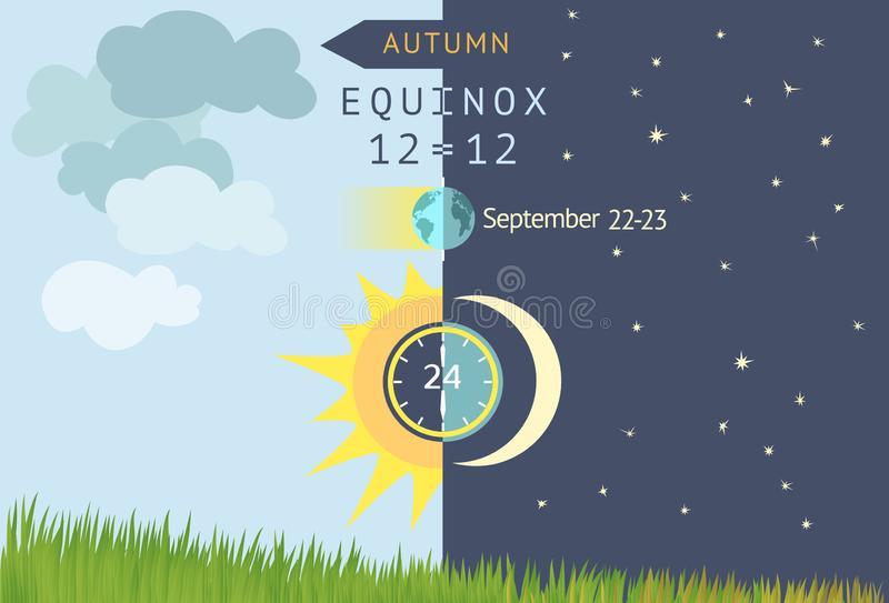 Autumnal equinox, day and night are equal to 12 hours. Astronomical beginning of autumn. Night becomes longer than Day in the northern hemisphere. Sun and Moon royalty free illustration