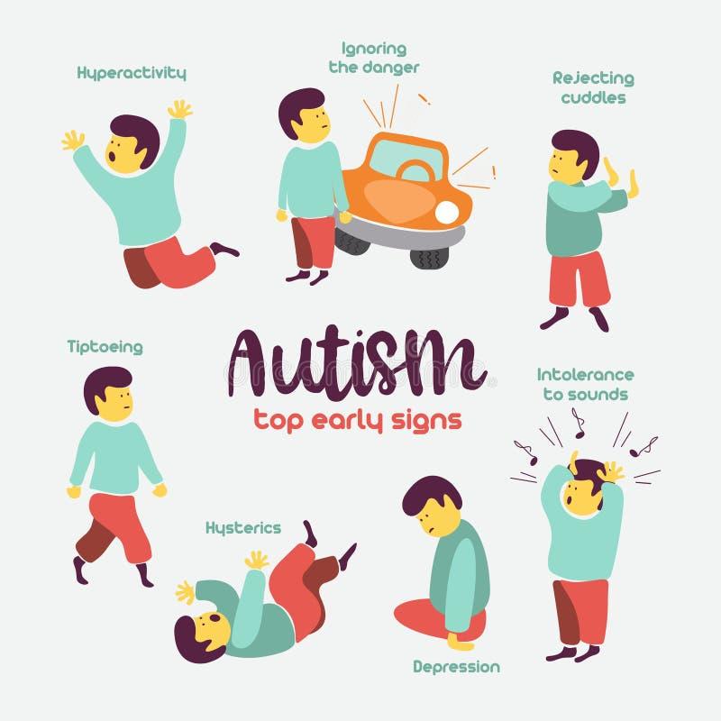 autystyczny Wcześni znaki autyzmu syndrom w dzieciach Wektorowy illus ilustracja wektor